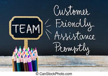 vásárló, mini, ügy, betűszó, tábla, segítség, elnevezés, azonnal, kréta, fából való, írott, befog, barátságos