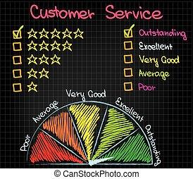vásárló, rang, szolgáltatás