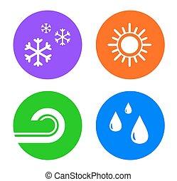 väder, sätta, ikonen