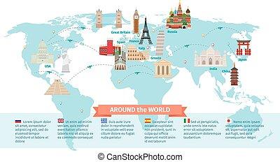 värld, milstolpar, karta