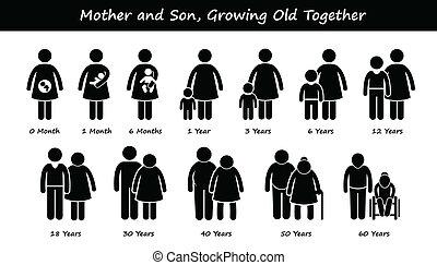 växande, liv, mor, gammal, son