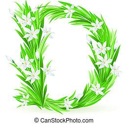 vår blommar, brev, en