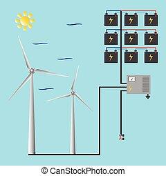 væv, mobile., generator, energy., grønne, vector., vind
