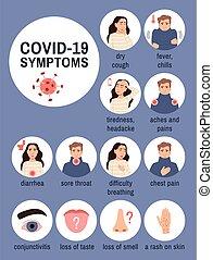vírus, vektor, hasmenés, fehér, lakás, tünetek, ikonok, köhög, kék, ábra, infographics, karikák, orvosi, tüsszentés, betegség, concept., hűt, influenza, emberek, coronavirus, beteg, láz, fertőzés, set., háttér.