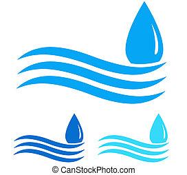 víz cseppecske, lenget
