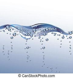 víz, háttér