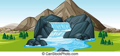 vízesés, színhely, háttér