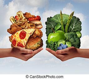 výživa, výběr