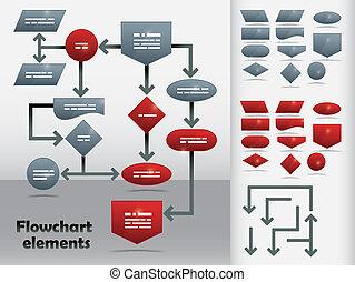 vývojový diagram, šablona
