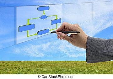 vývojový diagram, budit, stav připojení
