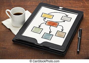 vývojový diagram, počítač, tabulka, čistý