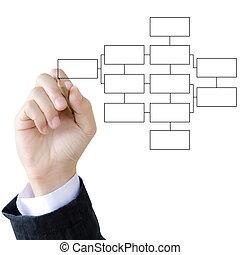 vývojový diagram, whiteboard, kreslení, obchodník, rukopis
