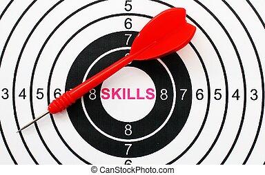 vaardigheden, concept, doel
