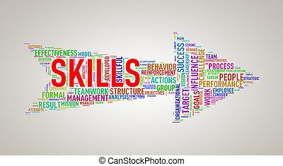 vaardigheden, vorm, wordcloud, richtingwijzer, wordtag