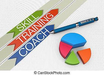 vaardigheid, opleiding, concept