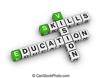 vaardigheid, opleiding, visie