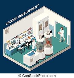 Vaccine Development Isometric Background