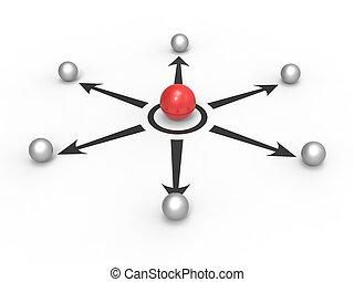 val, diagram, visar, riktning, eller, alternativ