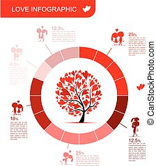 Valentine day. Love infographic for your design