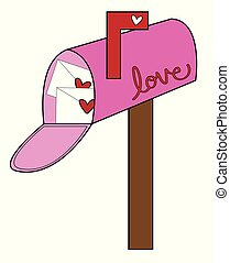 Valentines Day Letterbox
