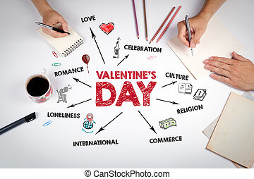 Valentine's Day. Romance, Celibration, Comerce and Loneliness concept. Chart with keywords and icons. The meeting at the white office table