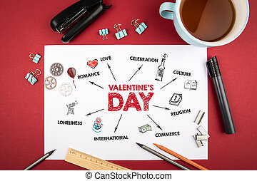 Valentine's Day. Romance, Celibration, Comerce and Loneliness concept. Chart with keywords and icons. Teacup and stationery on a red table.