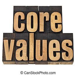 valeurs, noyau, éthique, concept, -