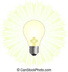 vallás, keresztény