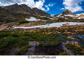 Valley near Blue Lake - Paiute and Pawnee peaks in the Background Indian peaks wilderness Colorado
