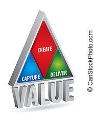 valor, creación