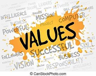 valori, parola, nuvola