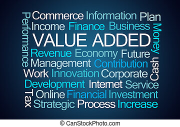 Value Added Word Cloud