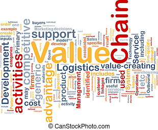 Value chain background concept - Background concept...