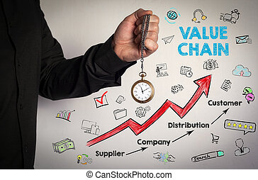 Value chain business concept. Red Arrow and Icons Around. Man holding chain clock on white background