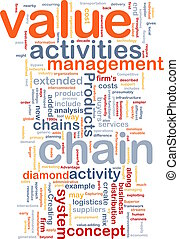 Value chain word cloud - Word cloud concept illustration of ...
