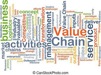 value chain wordcloud concept illustration