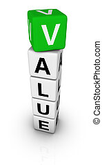 value sign