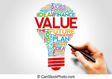 VALUE bulb word cloud, business concept