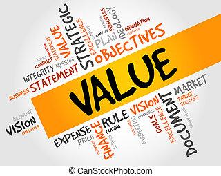 Value word cloud