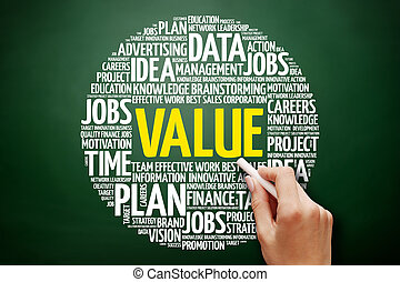 VALUE word cloud collage