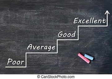 valutazione, di, crescita, disegnato, con, gesso, su, uno,...