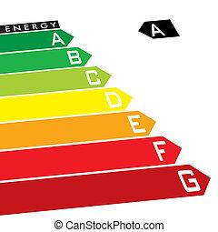 valutazione, energia