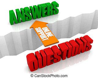 van, vragen, om te, antwoorden