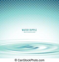 vand krusning, vektor, transparent, baggrund