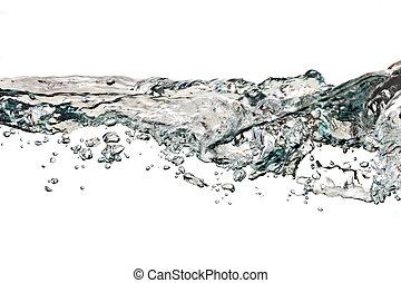 vand overflade