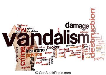 Vandalism word cloud