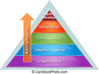 vantaggio, illustrazione affari, diagramma, competitivo, ...