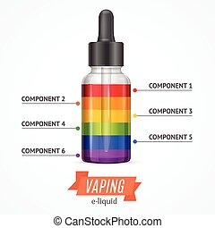 Vaping Components Constructor Infographics. Vector - Vaping...