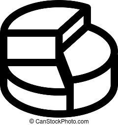 variations, graphique circulaire