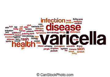 Varicella word cloud concept - Varicella word cloud